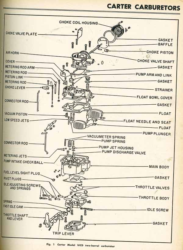 Carter WCD carburetor schematic