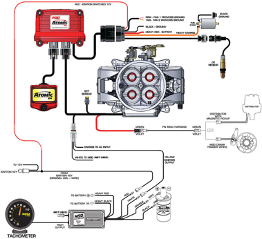 Drawing of MSD Atomic EFI with Timing Control (Courtesy of MSD)