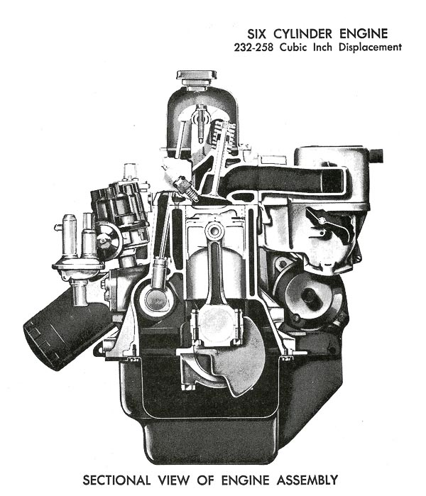 Early 232/258 has a rocker shaft valvetrain. Later version uses stamped rockers and fixed bridges like the 4.0L six.