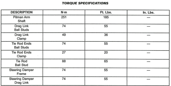 Steering linkage torque specs for TJ Wrangler.