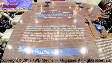 Brainwave advanced electronic interface from MSD