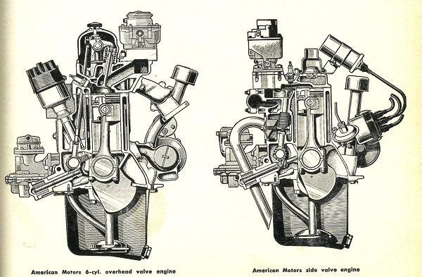 AMC 196 inline six