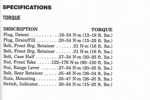 NV231 Torque Chart